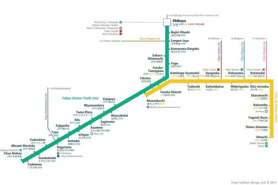 Tokyu Denen Toshi & Oimachi Line